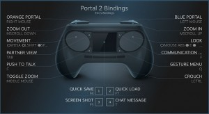 Steam gamepad